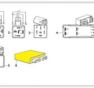 Türsteuergerät Neuentwicklung